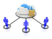 Uppsättning av moln och en hänglås, säker datalagring Arkivbilder