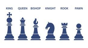 Uppsättning av namngav symboler för schackstycke Royaltyfria Foton