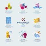 Uppsättning av nanotechnolgy symboler Apliccations av nanoteknikillusen royaltyfri illustrationer