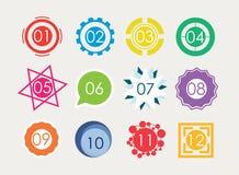 Uppsättning av numret i variationsform Royaltyfria Bilder