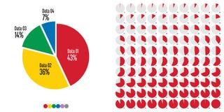 Uppsättning av pajdiagrammet i procentsats från 1 till 100 vektor illustrationer