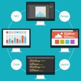 Uppsättning av plana symboler för designbegrepp för utveckling Royaltyfria Bilder