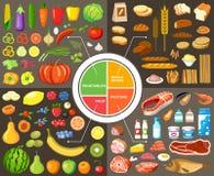Uppsättning av produkter för sund mat Arkivbilder