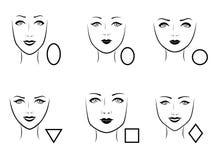 Uppsättning av sex typer för mänsklig framsida royaltyfri illustrationer