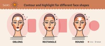 Uppsättning 1 Dra upp konturerna av och viktigmakeuphandbok Vektorn ställde in av olika typer av kvinnaframsidan Olik makeup för  royaltyfri illustrationer