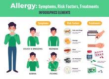 Uppsättning för allergiInfographic beståndsdelar royaltyfri illustrationer