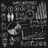 Uppsättning för informationsdiagramklotter Arkivbilder