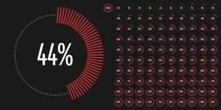 Uppsättningen av cirkelprocentsatsen diagrams från 0 till 100 Arkivbilder