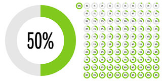 Uppsättningen av cirkelprocentsatsen diagrams från 0 till 100 arkivfoto