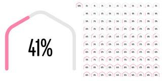 Uppsättningen av den sexhörniga formprocentsatsen för den runda sektoren diagrams från 0 till 100 Royaltyfria Foton