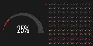 Uppsättningen av halvcirkelprocentsatsen diagrams från 0 till 100 arkivbilder