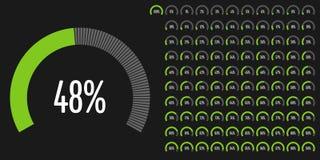 Uppsättningen av procentsatsen för den runda sektoren diagrams från 0 till 100 Arkivfoton