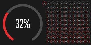 Uppsättningen av procentsatsen för den runda sektoren diagrams från 0 till 100 Royaltyfria Foton