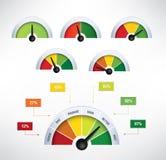 Speedometers med extra beståndsdelar vektor illustrationer