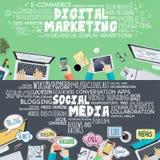 Uppsättning av plana designillustrationbegrepp för digital marknadsföring och socialt massmedia Arkivfoto