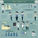 Uppsättning- och informationsdiagram om lungcancer Arkivfoto