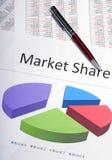 uppvisning för share för pie för diagrammarknadsmarknadsföring arkivbild
