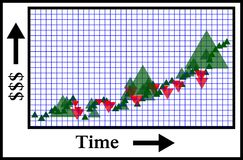 The ups and downs of investing. Stock growth chart or wealth accumulation chart as a function of time Royalty Free Stock Images