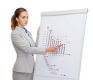 Upset businesswoman standing next to flipboard Royalty Free Stock Image
