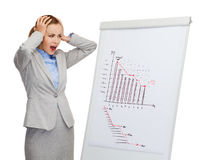 Upset businesswoman standing next to flipboard. Business and office concept - upset businesswoman screaming and standing next to flip board with chart on it Royalty Free Stock Images
