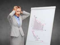 Upset businesswoman standing next to flipboard Royalty Free Stock Photo