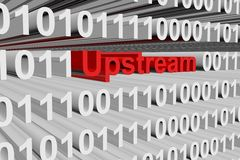 Upstream Royalty Free Stock Images