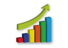 Uptrend chart graph present Royalty Free Stock Image