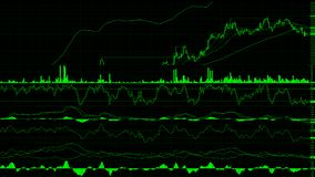 Uptrend. financial, rising, economic rally.stock chart high Royalty Free Stock Photography