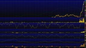 Uptrend stock chart, bull market, new hight stock footage