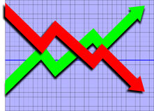 Upward and Downward Trend. An image of a graph with an upward and downward trending arrows royalty free illustration