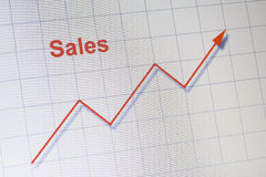 Upward sales chart Royalty Free Stock Image