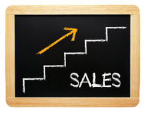 Upward sales performance. Concept on a blackboard or chalkboard with an arrow and stairs Royalty Free Stock Photos