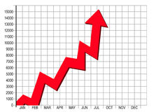Upward trend Royalty Free Stock Photos