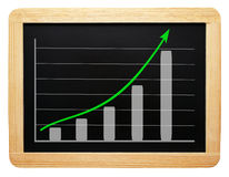 Upward trend business graph Royalty Free Stock Images