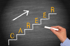 Upwards careers concept. Hand of a woman drawing an upward career path on a staircase on a blackboard Stock Photos