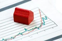 Upwards Housing Graph Royalty Free Stock Photography