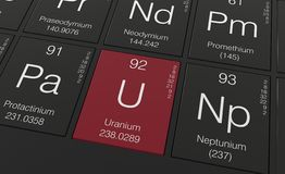 Uranium element symbol. Uranium element from periodic table royalty free stock photos