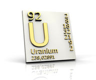 Uranium form Periodic Table of Elements Stock Images