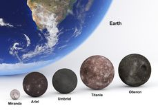 Uranus moons in size comparison with Earth with captions. This image represents the size comparison between the moons of Uranus with Earth in a precise Royalty Free Stock Photos
