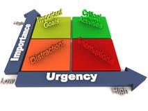 Urgentes importantes dão a prioridade Foto de Stock Royalty Free