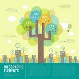 Uroczy wektorowy płaski projekta szablon z drzewnym elementem Zdjęcia Royalty Free