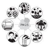 Ursache des Staubes PM2 5 Luftverschmutzungs-Ikonen, Monochrom vektor abbildung