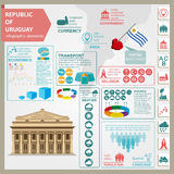 Uruguayinfographics, statistical data, sights. Theater Solis, Mo Royalty Free Stock Photo