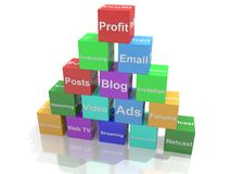 usługa internetowe Obrazy Stock