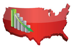 US Business fail graph Stock Image