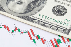 US dollar banknote on the candlestick stock chart Stock Photos
