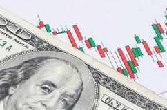 US dollar banknote on the candlestick stock chart. Close up shot of US dollar banknote on the candlestick stock chart royalty free stock photography