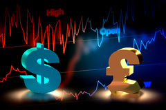 US Dollar and British Pound Currency Exchange, 3D Rendering Royalty Free Stock Photo