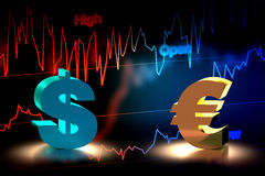 US Dollar and Euro Currency Exchange, 3D Rendering Royalty Free Stock Photography