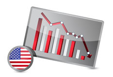 US suffering crisis graph Royalty Free Stock Images